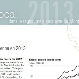 Emploi local - 2013