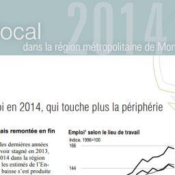 Emploi local - 2014