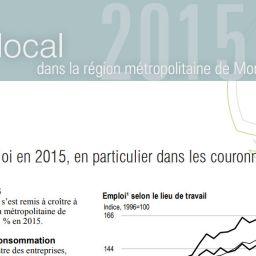 Emploi local - 2015