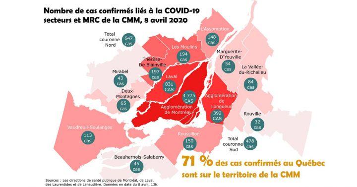 Covid-19 territoire CMM, 8 avril 2020