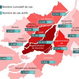 COVID-19 : portrait statistique des cas dans le Grand Montréal
