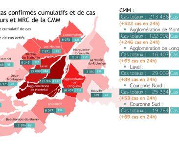 COVID-19 sur le territoire de la CMM | 22 avril 2021