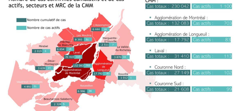 COVID-19 sur le territoire de la CMM | 15 juin 2021